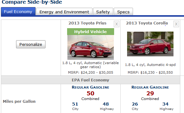 MPG Ratings for Corolla and Prius