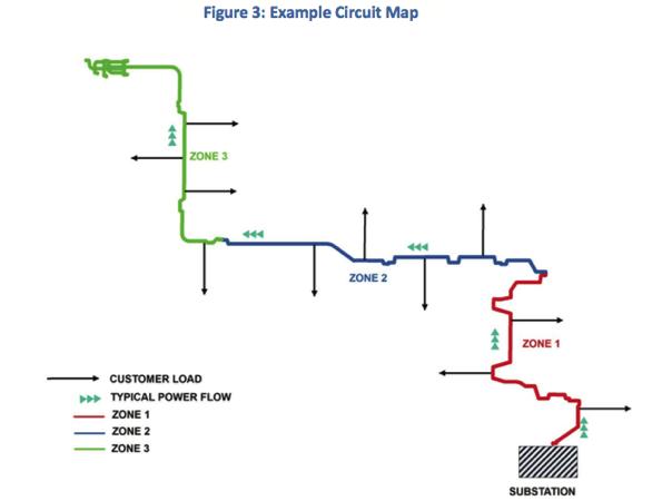 SDGE Circuit