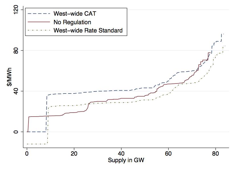 supply_curve1